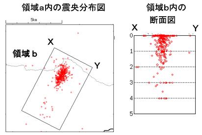 quake-kurobe02